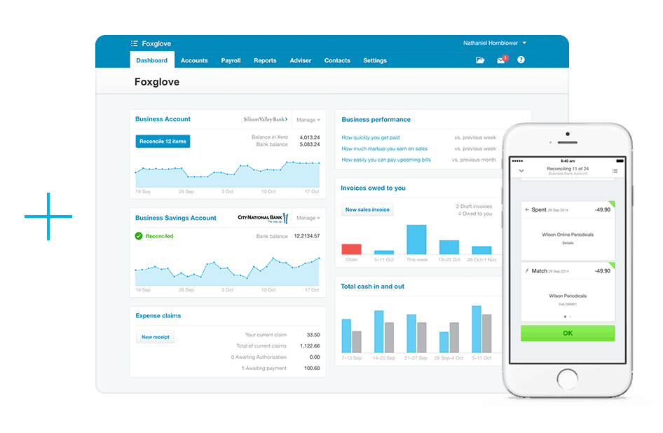 Xero - beautiful accounting software - Surgical Partners